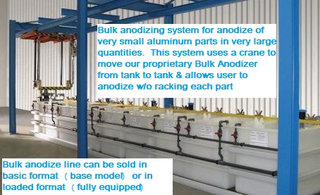 Hoist anodizing system with anodizing bulk system which is similar to barrel plating but it is barrel anodizing