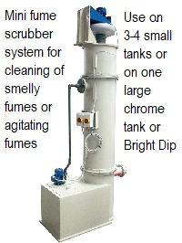 Mini small fume scrubbers for 3-4 small tansk or one large tank